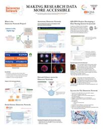 thumnail for Harvard__Dataverse__Poster_RDS2013.pdf