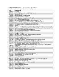 thumnail for 1471-2164-7-257-S5.PDF