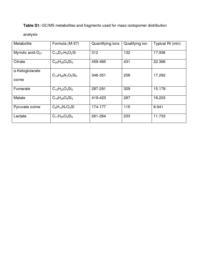 thumnail for 2049-3002-1-22-S2.pdf