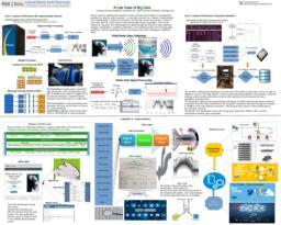 thumnail for DataSciencePoster2017-V4.pdf