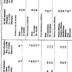 Handouts, 2001-01-25. Drugs...
