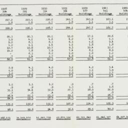 Chart: n.d.