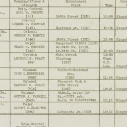 Chart : 1942 December 20
