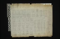 Inch scale and F.S. details of mill made doors : Sheet no. 13,