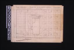 Plan of grounds showing positions of trees ; elevation of wall :No. 25,