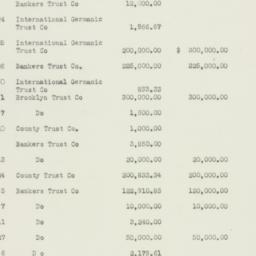 Administrative Record: 1929...