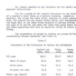 Minutes, 1950-04-10. Popula...