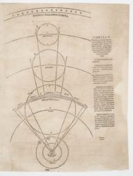 Unnumbered illustration, 'Fixarum Stellarum Sphaera'