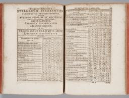 Page spread, 257-258
