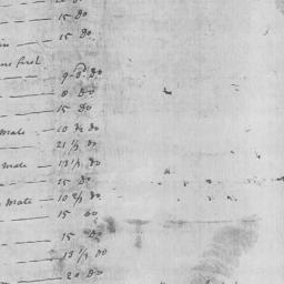 Document, 1776 March 23